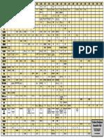 tabla de boquilla de trombon.pdf