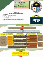 Etica y Deontologia Docente