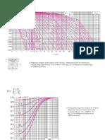 diagramas examen