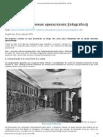 A História Dos Sistemas Operacionais [Infográfico] - Imprimir