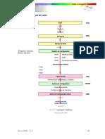 secuenciadearranquedelrouter.pdf
