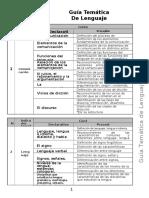 Guía De Temas USAC