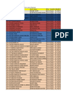 Ntdc Final Selected Candidate List