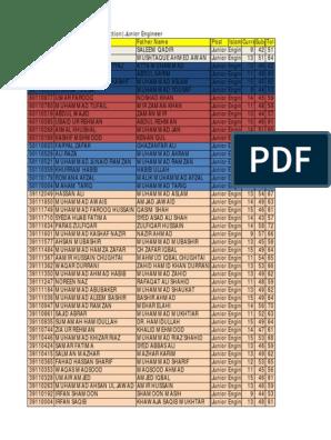 Top 12 Nts org pk Merit List 2018 Ntdc - Gorgeous Tiny