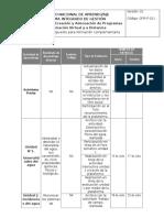 GFPI-F-011 Formato Cronograma Propuesto Para Formacion Complementaria