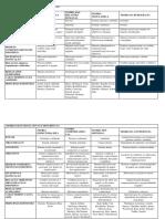 Abordagens Prescritivas e Normativas Teo