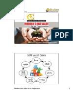 gate way   modern core value in an organization  1