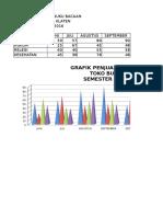 Grafik Penjualan Buku Xpm2