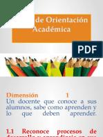 Dimensiones docentes para el ingreso al servicio
