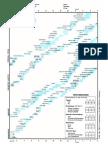 Denver II Developmental Milestones