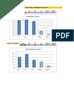 Semana Da Leitura - Estatisticas_(1)