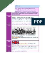 Stuart Timeline