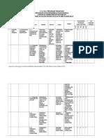 Roadmap Program Strategis Prodi Pmt Fakultas Tarbiyah - Sabtu