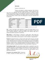 Classification & Properties of Refractories-1
