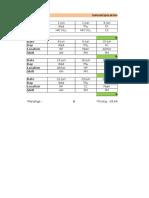 Sales &Operation Schedule - Ramadan