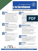 ecc-steps-to-enrollment-flier