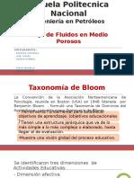 Taxonomia de Blooom ,