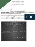 BALANZA COMERCIAL DEL ECUADOR ECONOMIA.docx
