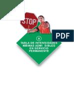 8. Tabla de Intensidades Maximas Admisibles en Servicio Permanente
