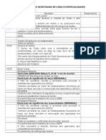 Programa Investidura Lenço e Especialidades