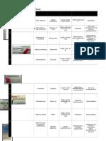 1. Matriz de Formas Farm. e Instrumento de Evaluacion de La Practica. (1) (1)