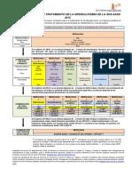 NUEVO_CONSENSO_DE_TRATAMIENTO_DE_LA_HIPERGLUCEMIA_DE_LA_ADA_2015.pdf