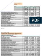 Ranking Instituição 2016 06