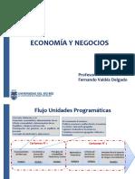 Clase1 Economia y Negocios ICQ I 2016