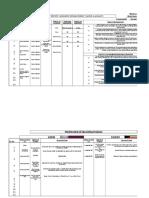 Bd (Qa & Ku) Weekly Report (Emraan)(17decto24 Dec 15)