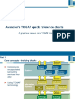 AM TOGAF Quick Reference Charts