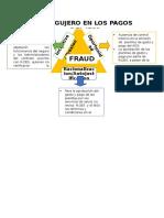 Forence Triangulode Fraude