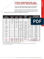 EstimateBrazingAlloys.pdf