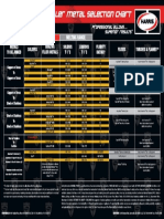 FillerMetalSelectionChart.pdf