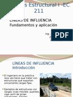 Lininfluencia