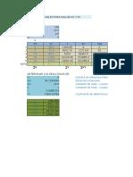 ENSAYOS TRIAXIALES criterio de rotura de Hoek-Brown para 8 muestras.xlsx