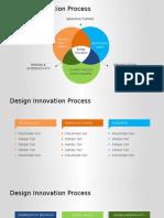 FF0012 01 Design Innovation Process
