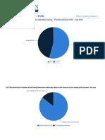Virginia Presidential Poll (July 2016)