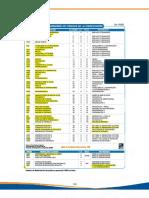 PENSUM SISTEMAS.pdf