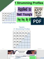 21 Strumming Profiles Neil Young Hey hey My My