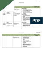 RPTScienceFrm4 2015