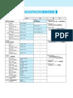Material - JIS-ASTM-DIN.pdf