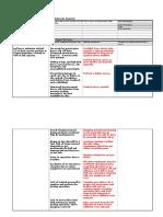 Safe Job Analyses.doc