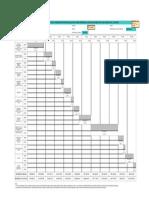 Cronograma Físico-Financeiro Para Construção de Sobrado Em 12 Meses