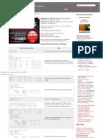 ZFS Cheatsheet · Col's Tech