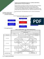 Analisis Strategi Transformasi