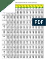 Distribucion de Trabajos Analisis Estructural i - b