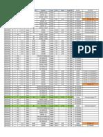 BD- Vertex Analyzer Tracker 02-13-14