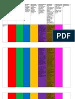 Formato de Integración Sobre Categorias