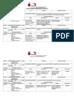 Plan de Clases Operaciones Contables Abril de 2015