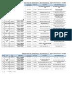 Registro de Consultoras Ambientales 2016
